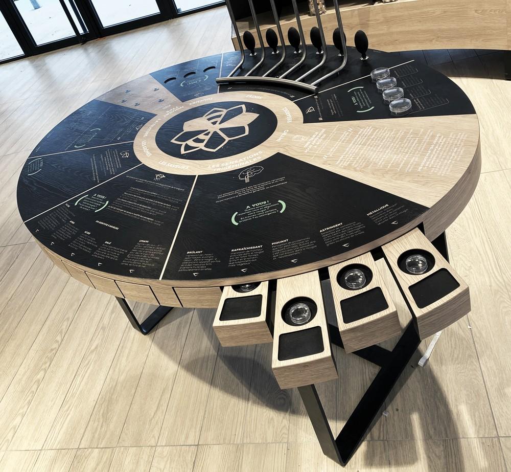 Table expérientielle